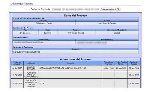 información se proporciona como parte del procedimiento de consulta